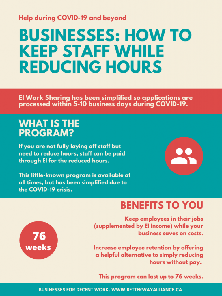 EI Work Sharing infographic - part 1