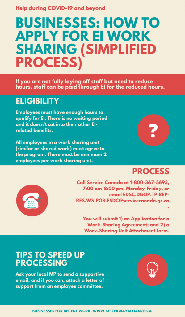 EI Work Sharing infographic - part 2